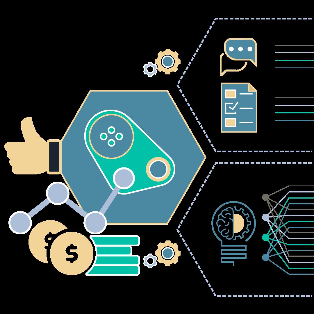 Sales Intelligence Engine Recommendation
